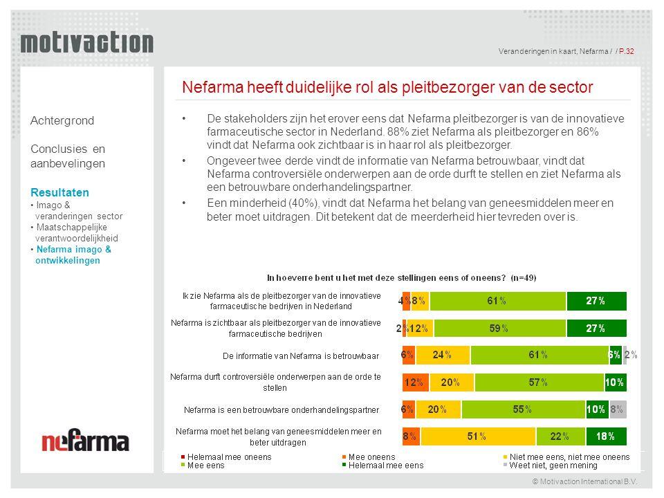 Veranderingen in kaart, Nefarma / / P.32 © Motivaction International B.V. Nefarma heeft duidelijke rol als pleitbezorger van de sector De stakeholders