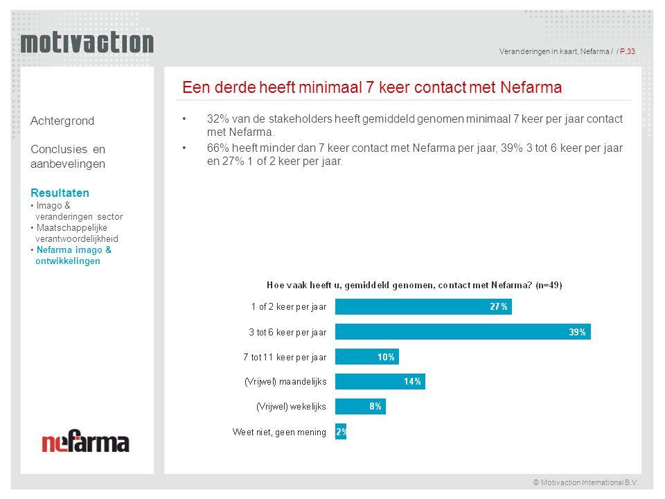 Veranderingen in kaart, Nefarma / / P.33 © Motivaction International B.V. Een derde heeft minimaal 7 keer contact met Nefarma 32% van de stakeholders