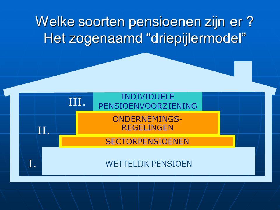 """Welke soorten pensioenen zijn er ? Het zogenaamd """"driepijlermodel"""" WETTELIJK PENSIOEN ONDERNEMINGS- REGELINGEN INDIVIDUELE PENSIOENVOORZIENING III. I."""