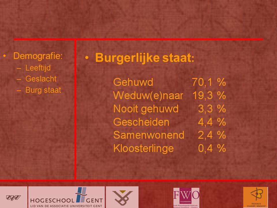 Demografie: –Leeftijd –Geslacht –Burg staat Burgerlijke staat :