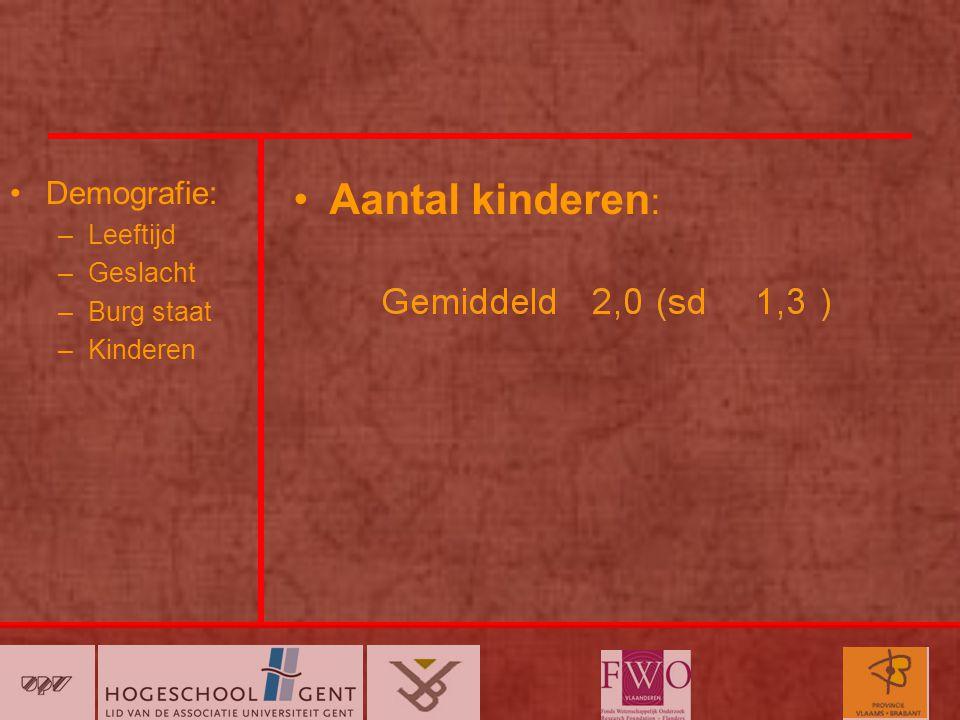 Demografie: –Leeftijd –Geslacht –Burg staat –Kinderen Aantal kinderen :