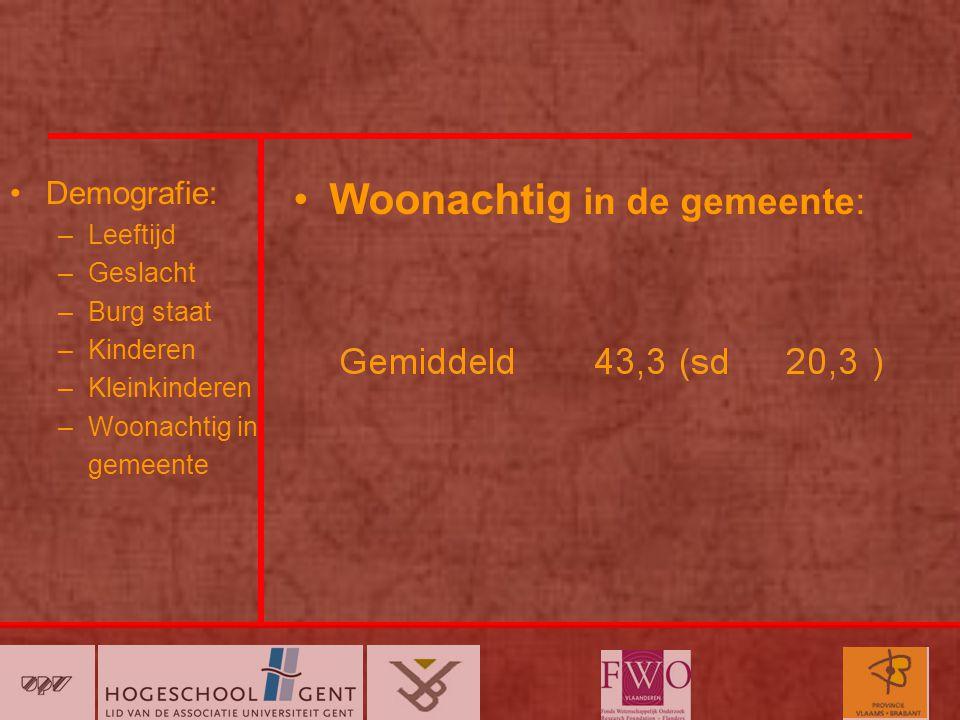 Demografie: –Leeftijd –Geslacht –Burg staat –Kinderen –Kleinkinderen –Woonachtig in gemeente Woonachtig in de gemeente:
