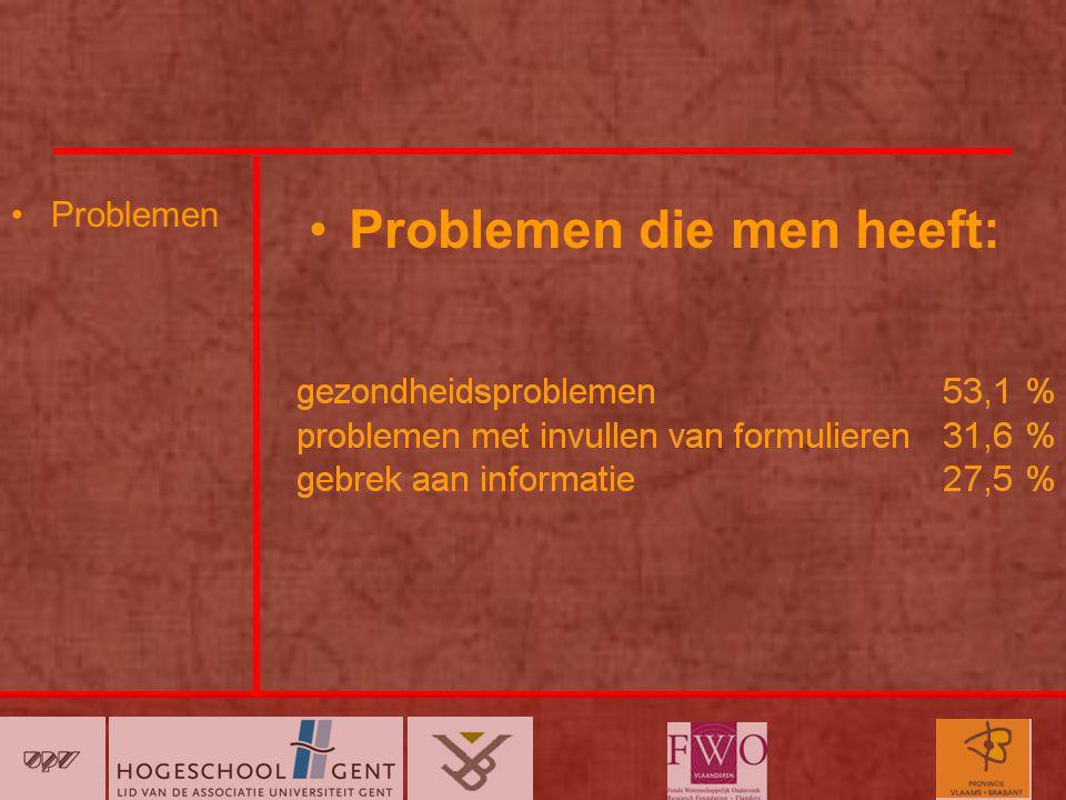 Problemen Problemen die men heeft: