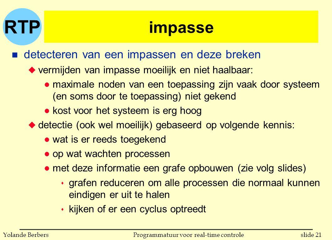 RTP slide 21Programmatuur voor real-time controleYolande Berbers impasse n detecteren van een impassen en deze breken u vermijden van impasse moeilijk en niet haalbaar: l maximale noden van een toepassing zijn vaak door systeem (en soms door te toepassing) niet gekend l kost voor het systeem is erg hoog u detectie (ook wel moeilijk) gebaseerd op volgende kennis: l wat is er reeds toegekend l op wat wachten processen l met deze informatie een grafe opbouwen (zie volg slides) s grafen reduceren om alle processen die normaal kunnen eindigen er uit te halen s kijken of er een cyclus optreedt