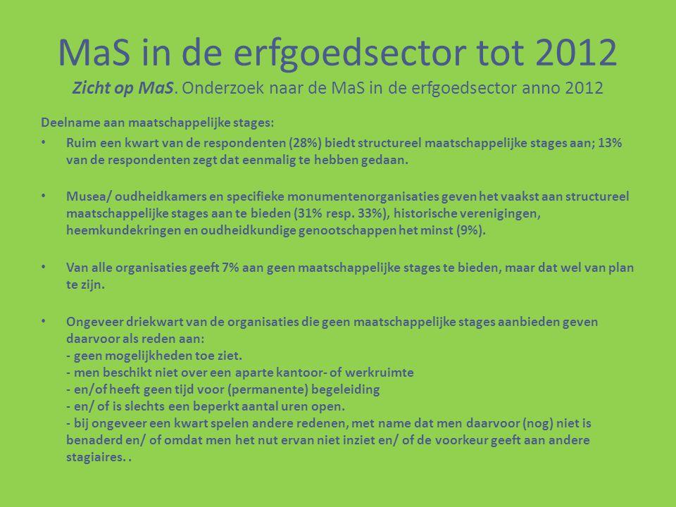 MaS in de erfgoedsector tot 2012 Zicht op MaS.