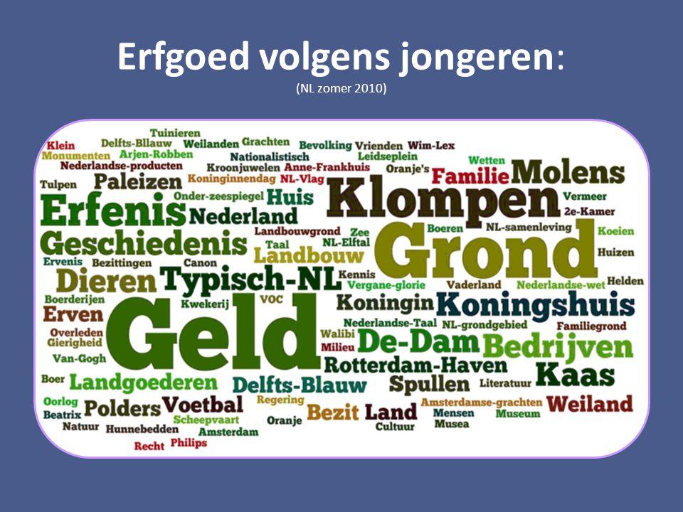 Erfgoed volgens jongeren: (NL zomer 2010)