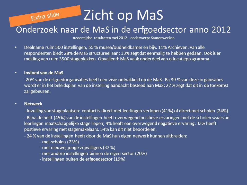 Zicht op MaS Onderzoek naar de MaS in de erfgoedsector anno 2012 tussentijdse resultaten mei 2012– onderwerp: Samenwerken Deelname ruim 500 instellingen, 55 % musea/oudheidkamer en bijv.