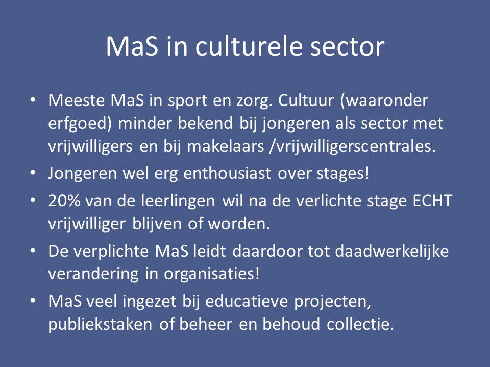 MaS in culturele sector Meeste MaS in sport en zorg.