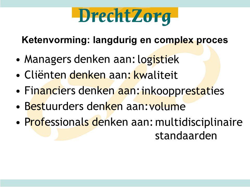 Ketenvorming: langdurig en complex proces Managers denken aan: Cliënten denken aan: Professionals denken aan: Financiers denken aan: Bestuurders denke