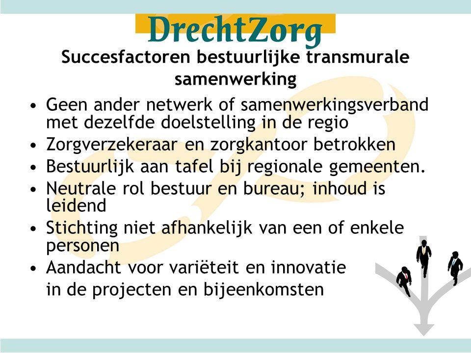 Succesfactoren bestuurlijke transmurale samenwerking Geen ander netwerk of samenwerkingsverband met dezelfde doelstelling in de regio Zorgverzekeraar