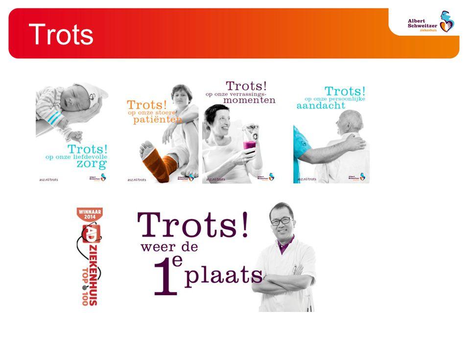 Trots
