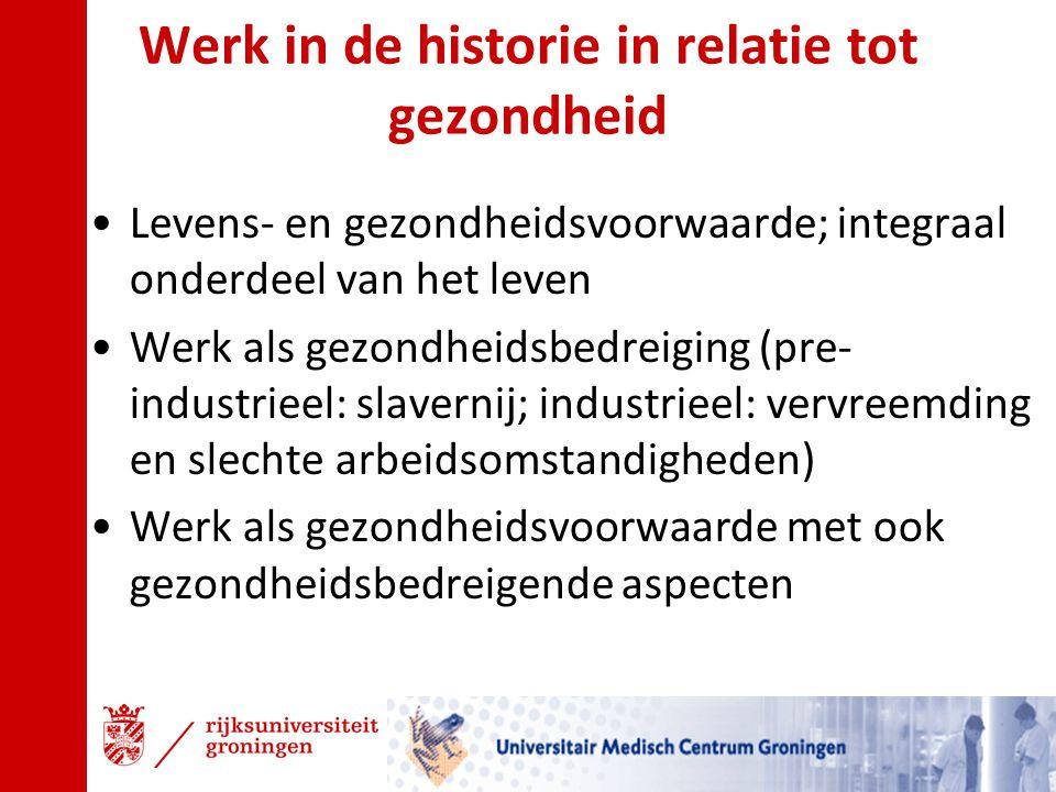 Werk in de historie in relatie tot gezondheid Levens- en gezondheidsvoorwaarde; integraal onderdeel van het leven Werk als gezondheidsbedreiging (pre-