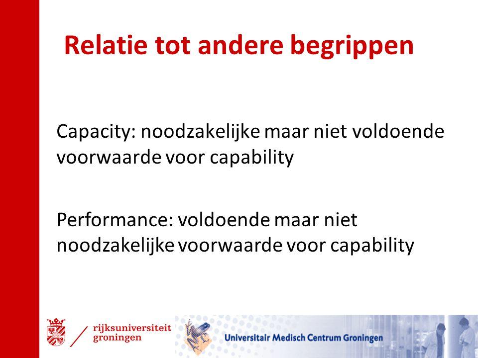Relatie tot andere begrippen Capacity: noodzakelijke maar niet voldoende voorwaarde voor capability Performance: voldoende maar niet noodzakelijke voo