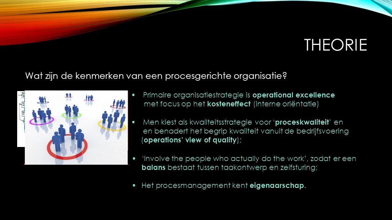 THEORIE Wat zijn de kenmerken van een procesgerichte organisatie.