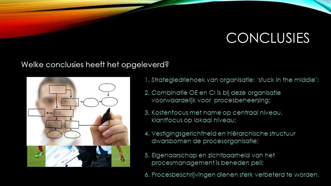 CONCLUSIES Welke conclusies heeft het opgeleverd.1.