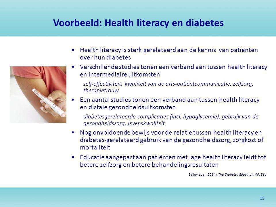 11 Voorbeeld: Health literacy en diabetes Health literacy is sterk gerelateerd aan de kennis van patiënten over hun diabetes Verschillende studies ton