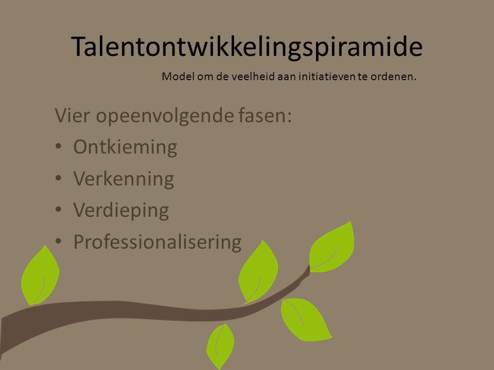 Talentontwikkelingspiramide Vier opeenvolgende fasen: Ontkieming Verkenning Verdieping Professionalisering Model om de veelheid aan initiatieven te or