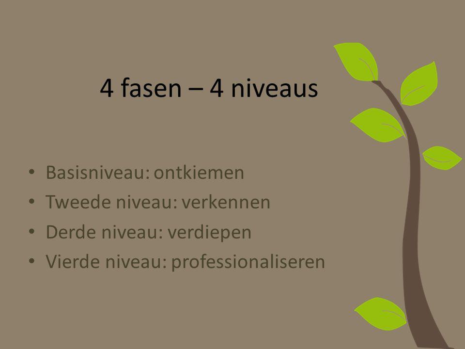 4 fasen – 4 niveaus Basisniveau: ontkiemen Tweede niveau: verkennen Derde niveau: verdiepen Vierde niveau: professionaliseren