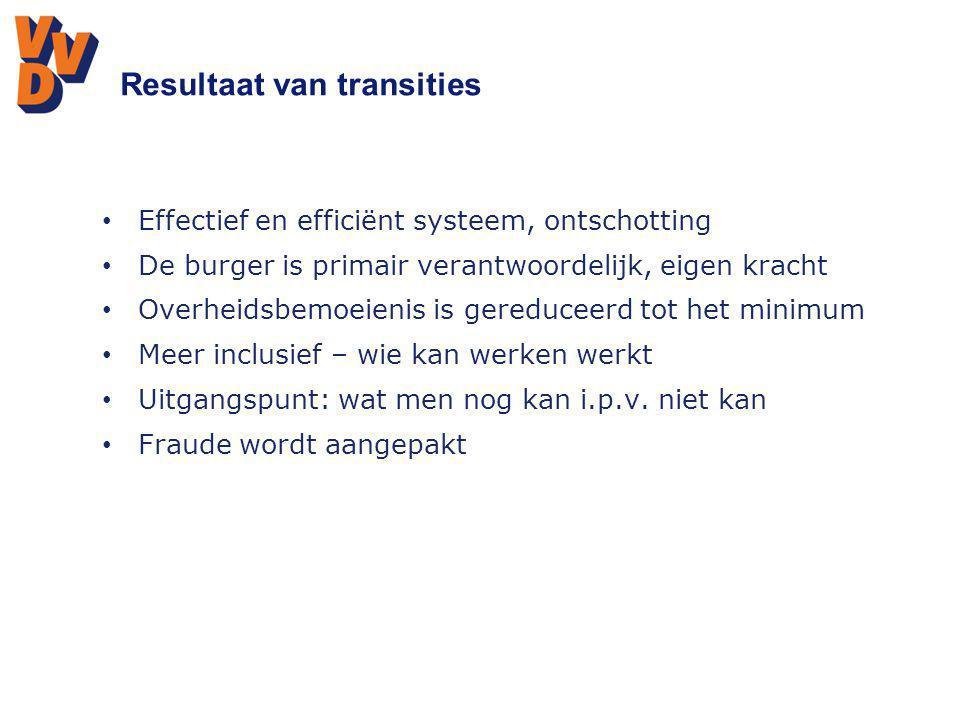 Resultaat van transities Effectief en efficiënt systeem, ontschotting De burger is primair verantwoordelijk, eigen kracht Overheidsbemoeienis is gered