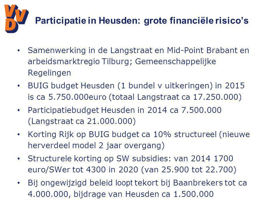 Participatie in Heusden: grote financiële risico's Samenwerking in de Langstraat en Mid-Point Brabant en arbeidsmarktregio Tilburg; Gemeenschappelijke