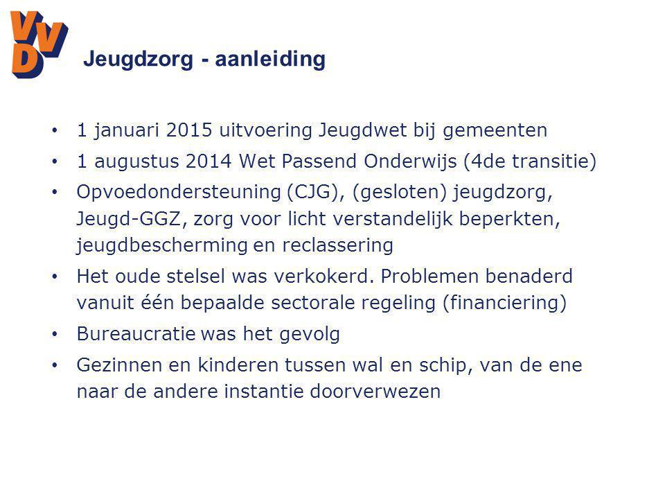 Jeugdzorg - aanleiding 1 januari 2015 uitvoering Jeugdwet bij gemeenten 1 augustus 2014 Wet Passend Onderwijs (4de transitie) Opvoedondersteuning (CJG