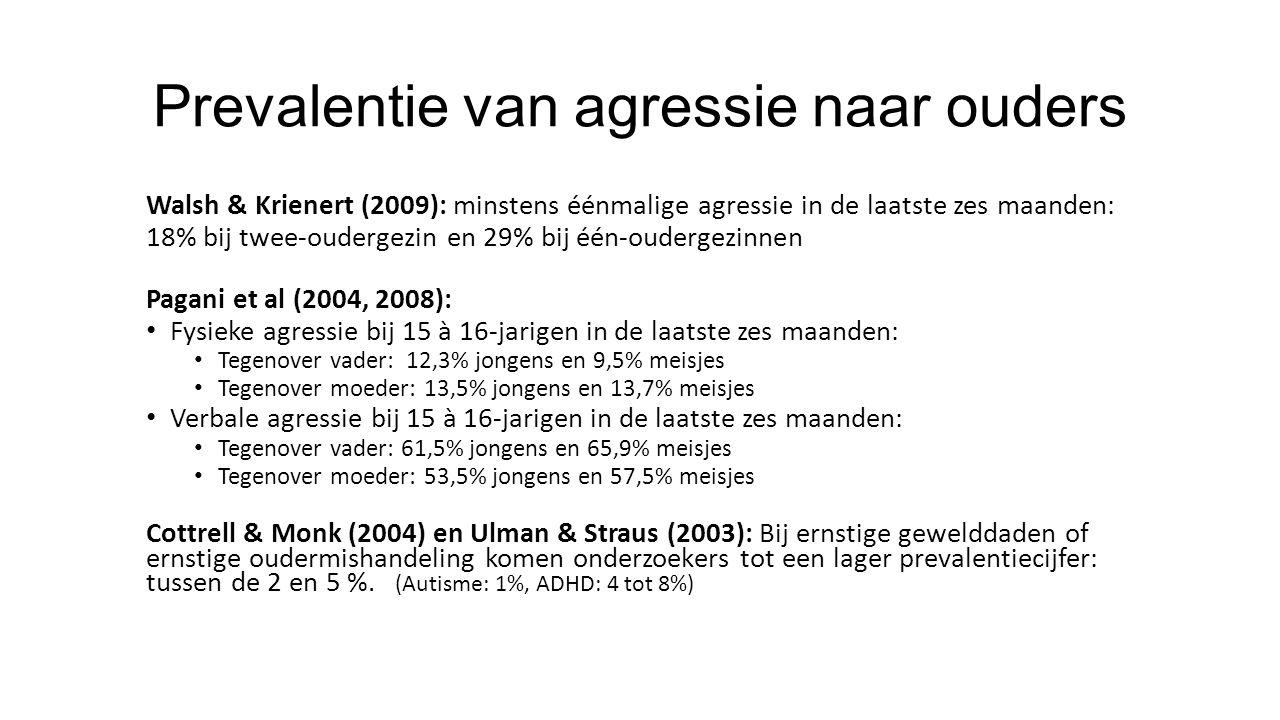 Prevalentie van agressie naar ouders Walsh & Krienert (2009): minstens éénmalige agressie in de laatste zes maanden: 18% bij twee-oudergezin en 29% bi