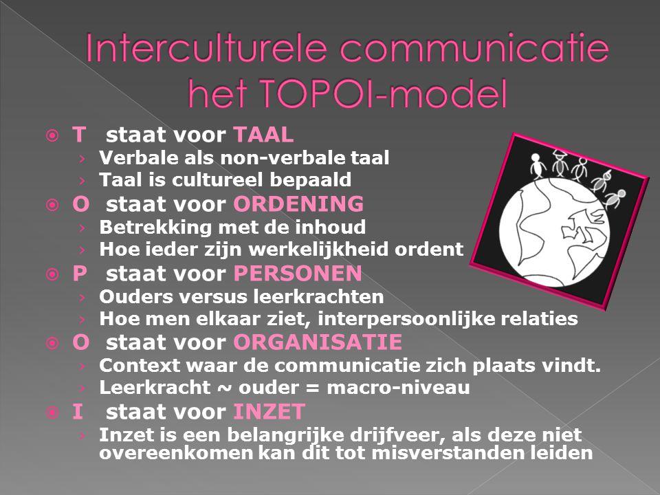  Tstaat voor TAAL › Verbale als non-verbale taal › Taal is cultureel bepaald  Ostaat voor ORDENING › Betrekking met de inhoud › Hoe ieder zijn werke