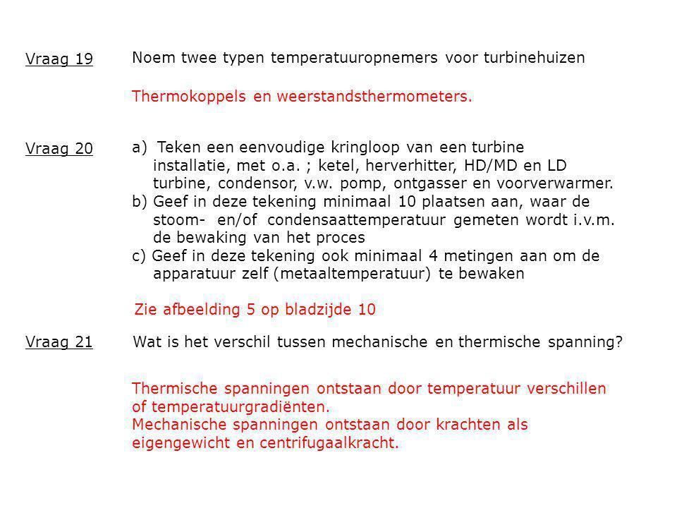 Vraag 49 Aan welke onderdelen van een turbine worden trillingsmetingen verricht.