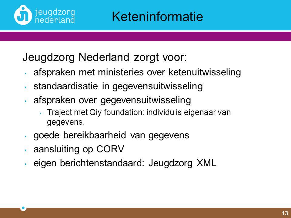 Jeugdzorg Nederland zorgt voor: afspraken met ministeries over ketenuitwisseling standaardisatie in gegevensuitwisseling afspraken over gegevensuitwisseling Traject met Qiy foundation: individu is eigenaar van gegevens.