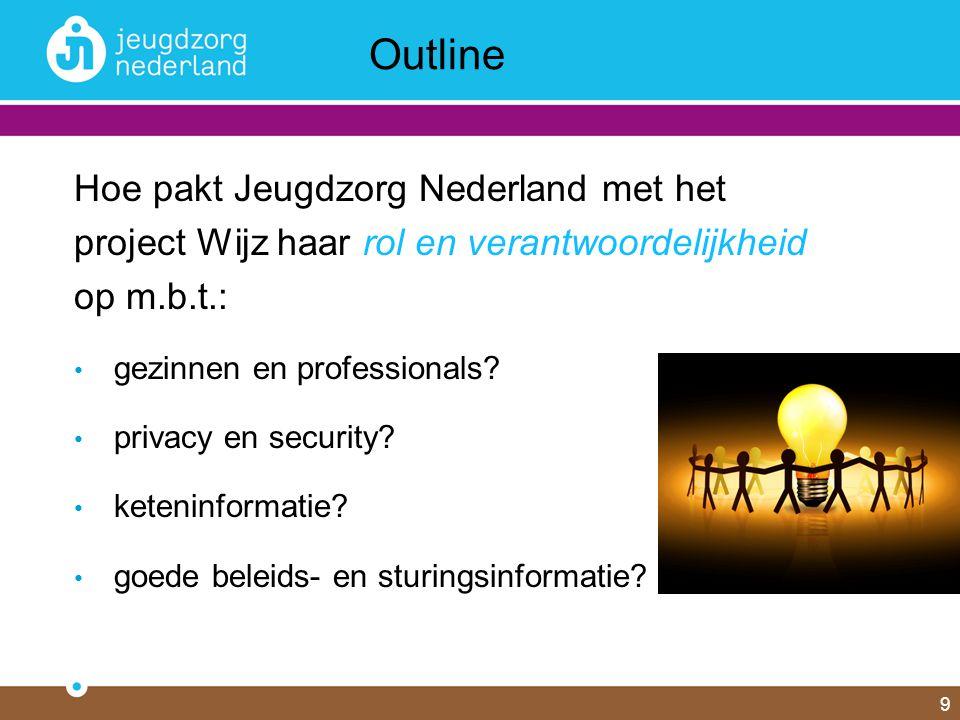 Outline Hoe pakt Jeugdzorg Nederland met het project Wijz haar rol en verantwoordelijkheid op m.b.t.: gezinnen en professionals? privacy en security?