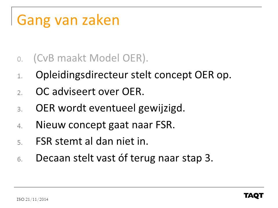 Gang van zaken 0. (CvB maakt Model OER). 1. Opleidingsdirecteur stelt concept OER op. 2. OC adviseert over OER. 3. OER wordt eventueel gewijzigd. 4. N