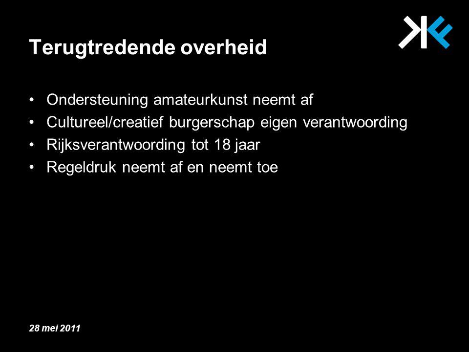 Terugtredende overheid Ondersteuning amateurkunst neemt af Cultureel/creatief burgerschap eigen verantwoording Rijksverantwoording tot 18 jaar Regeldruk neemt af en neemt toe 28 mei 2011