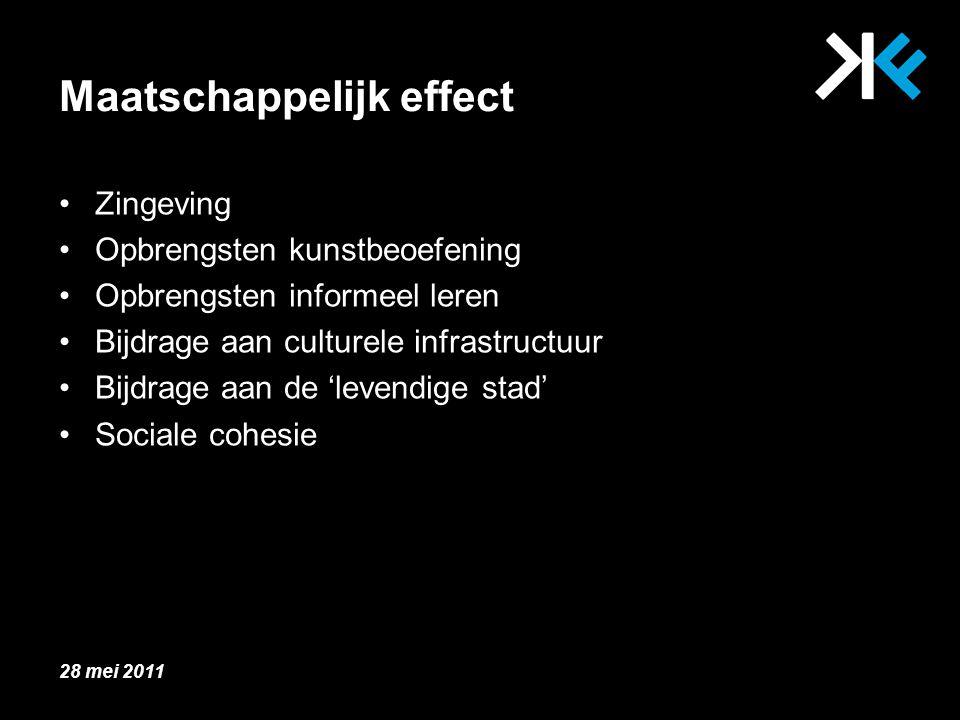 Maatschappelijk effect Zingeving Opbrengsten kunstbeoefening Opbrengsten informeel leren Bijdrage aan culturele infrastructuur Bijdrage aan de 'levendige stad' Sociale cohesie 28 mei 2011