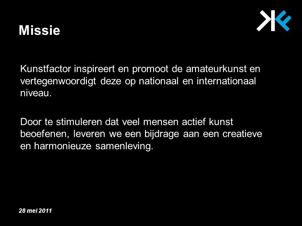 Culturele loopbaan Binnenschoolse kunsteducatie Kunsteducatie in de vrije tijd Actief binnen de amateurkunst Verbinden drie stromen 28 mei 2011