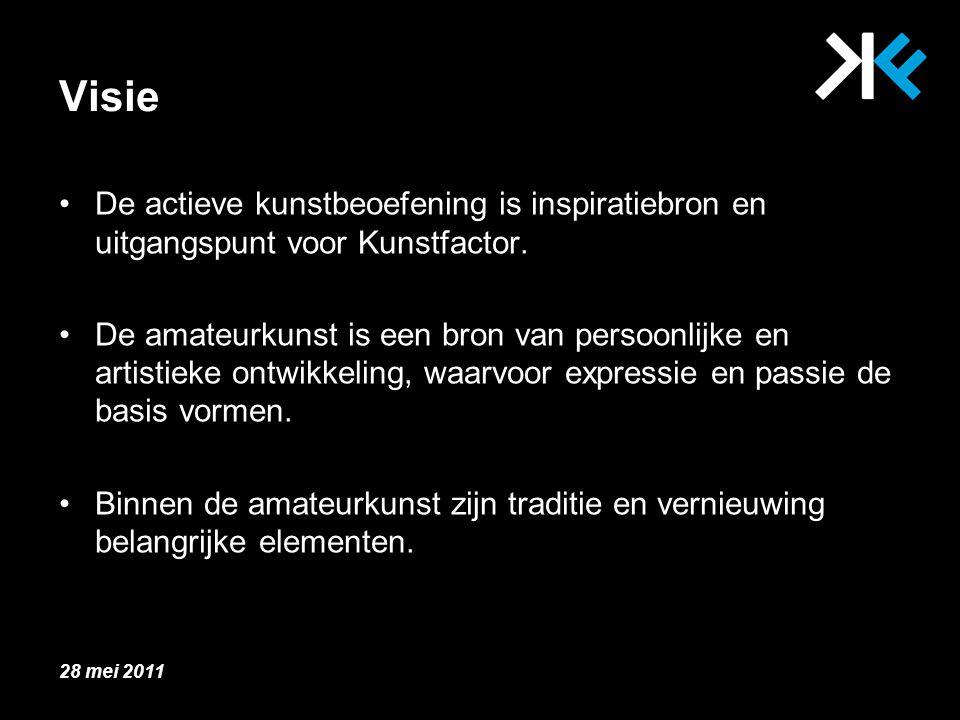Visie De actieve kunstbeoefening is inspiratiebron en uitgangspunt voor Kunstfactor.
