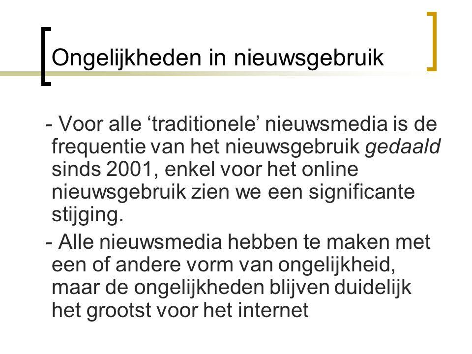 Ongelijkheden in nieuwsgebruik - Voor alle 'traditionele' nieuwsmedia is de frequentie van het nieuwsgebruik gedaald sinds 2001, enkel voor het online
