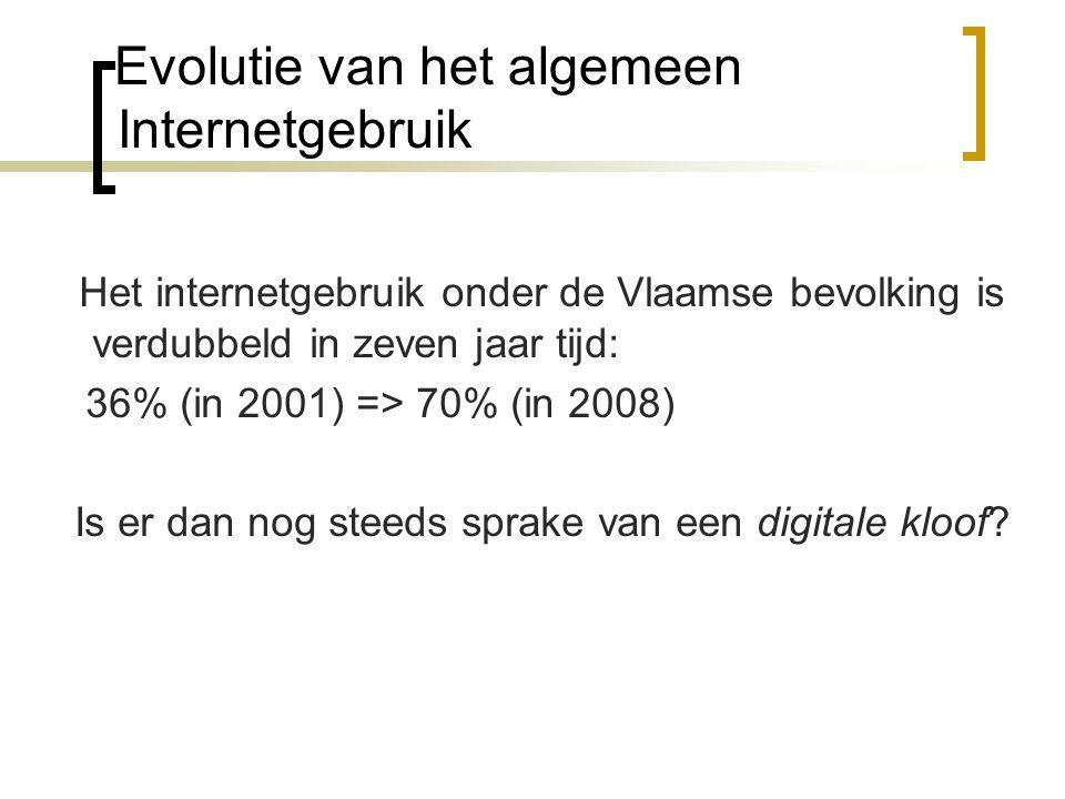 Evolutie van het algemeen Internetgebruik Het internetgebruik onder de Vlaamse bevolking is verdubbeld in zeven jaar tijd: 36% (in 2001) => 70% (in 20