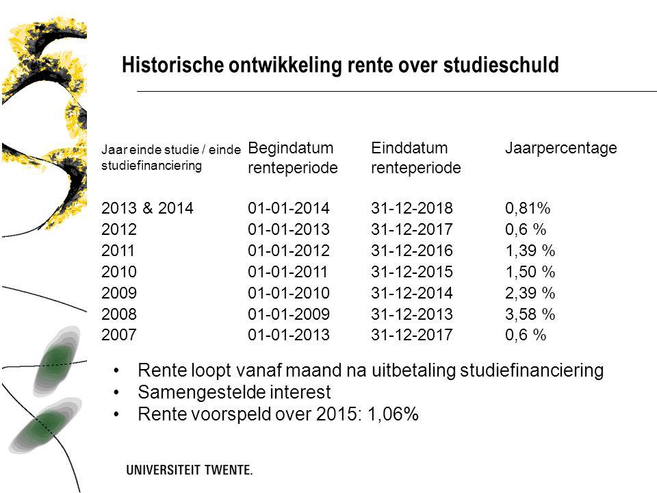 Historische ontwikkeling rente over studieschuld Jaar einde studie / einde studiefinanciering Begindatum renteperiode Einddatum renteperiode Jaarpercentage 2013 & 201401-01-201431-12-20180,81% 201201-01-201331-12-20170,6 % 201101-01-201231-12-20161,39 % 201001-01-201131-12-20151,50 % 200901-01-201031-12-20142,39 % 200801-01-200931-12-20133,58 % 200701-01-201331-12-20170,6 % Rente loopt vanaf maand na uitbetaling studiefinanciering Samengestelde interest Rente voorspeld over 2015: 1,06%