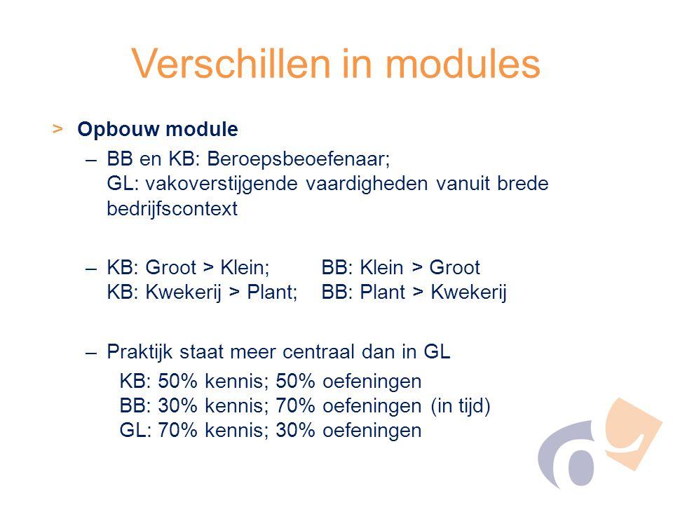 Verschillen in modules >Opbouw module –BB en KB: Beroepsbeoefenaar; GL: vakoverstijgende vaardigheden vanuit brede bedrijfscontext –KB: Groot > Klein;