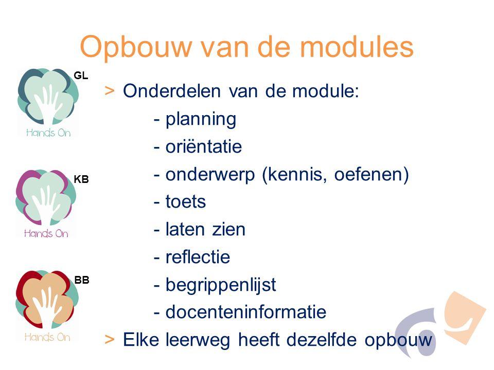 >Onderdelen van de module: - planning - oriëntatie - onderwerp (kennis, oefenen) - toets - laten zien - reflectie - begrippenlijst - docenteninformati