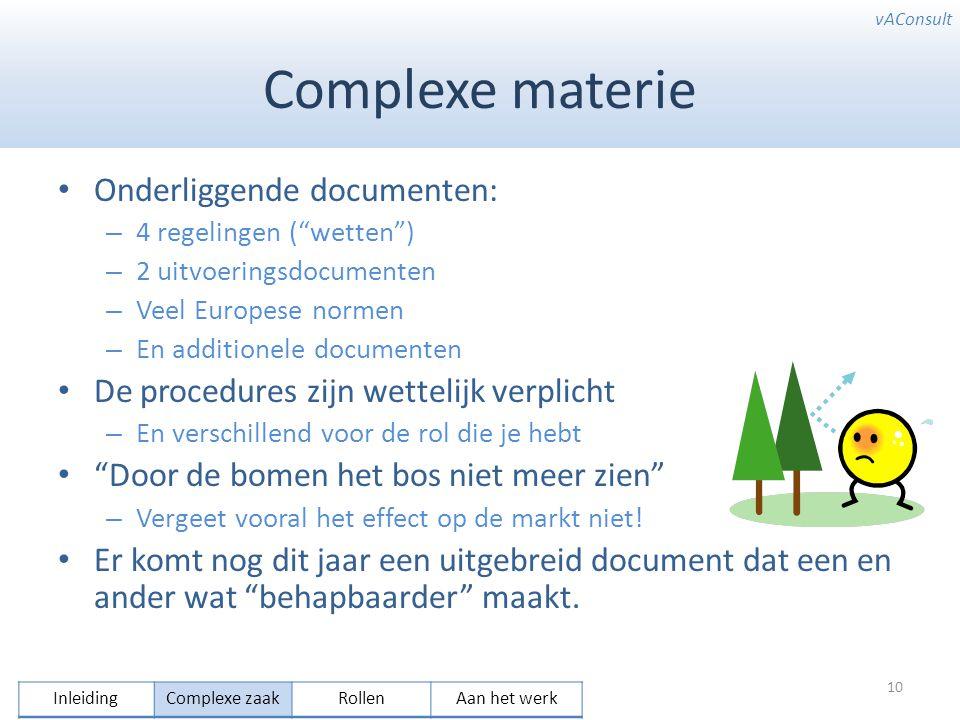 vAConsult Complexe materie Onderliggende documenten: – 4 regelingen ( wetten ) – 2 uitvoeringsdocumenten – Veel Europese normen – En additionele documenten De procedures zijn wettelijk verplicht – En verschillend voor de rol die je hebt Door de bomen het bos niet meer zien – Vergeet vooral het effect op de markt niet.