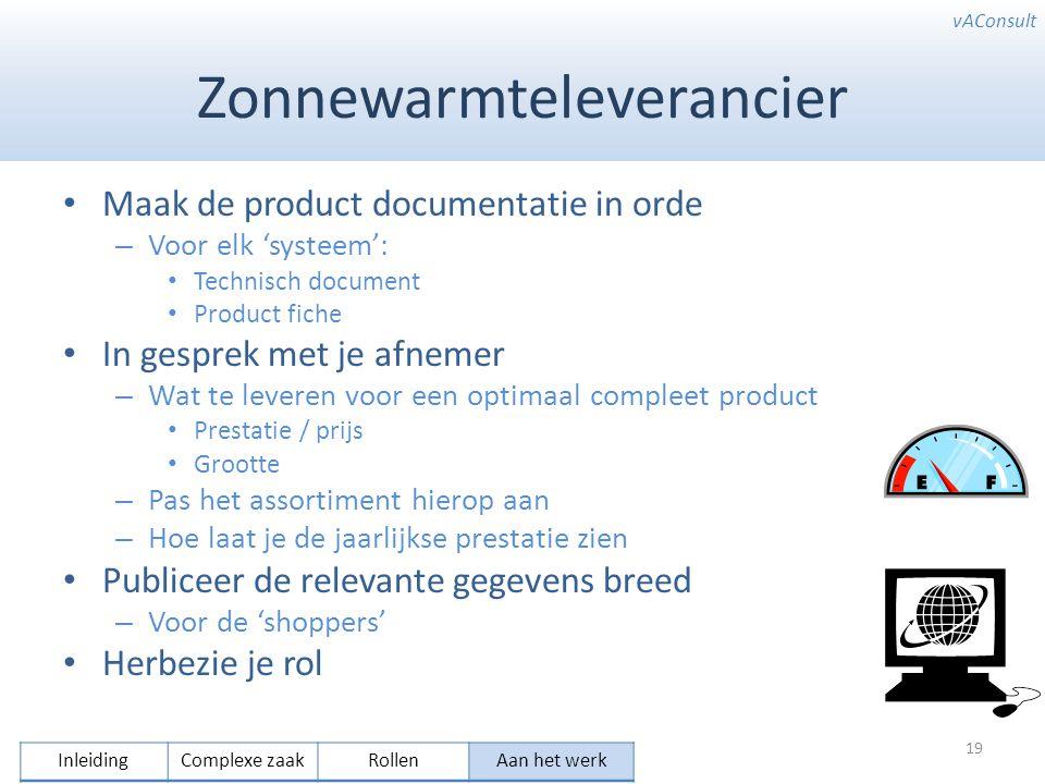 vAConsult Zonnewarmteleverancier Maak de product documentatie in orde – Voor elk 'systeem': Technisch document Product fiche In gesprek met je afnemer