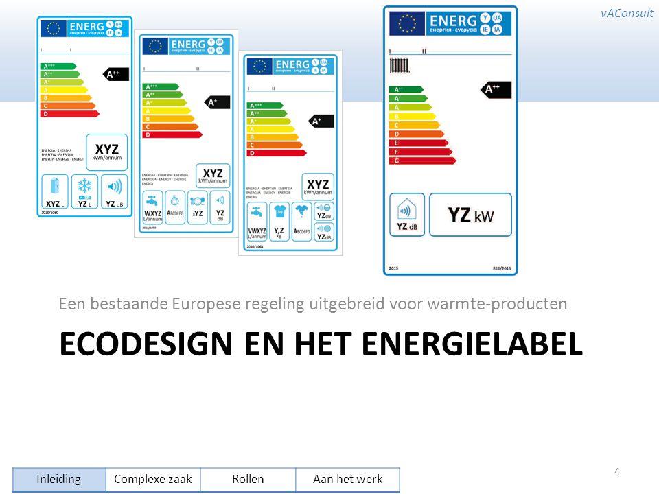 vAConsult ECODESIGN EN HET ENERGIELABEL Een bestaande Europese regeling uitgebreid voor warmte-producten 4 InleidingComplexe zaakRollenAan het werk