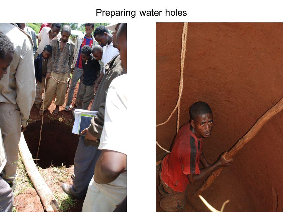 Preparing water holes