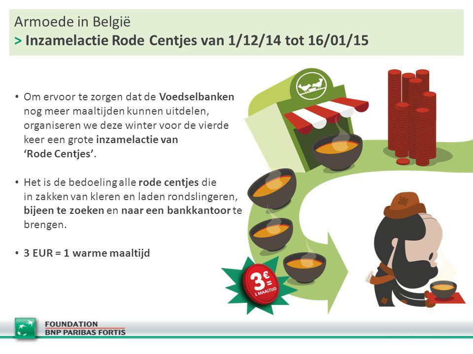 Armoede in België > Inzamelactie Rode Centjes van 1/12/14 tot 16/01/15 Om ervoor te zorgen dat de Voedselbanken nog meer maaltijden kunnen uitdelen, o
