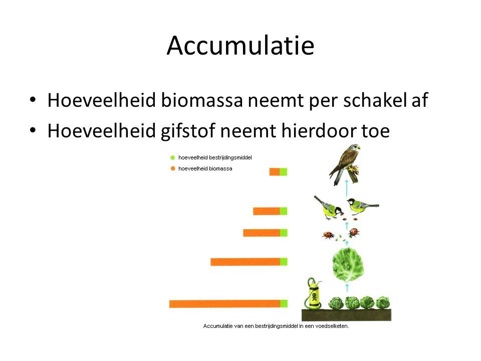 Accumulatie Hoeveelheid biomassa neemt per schakel af Hoeveelheid gifstof neemt hierdoor toe