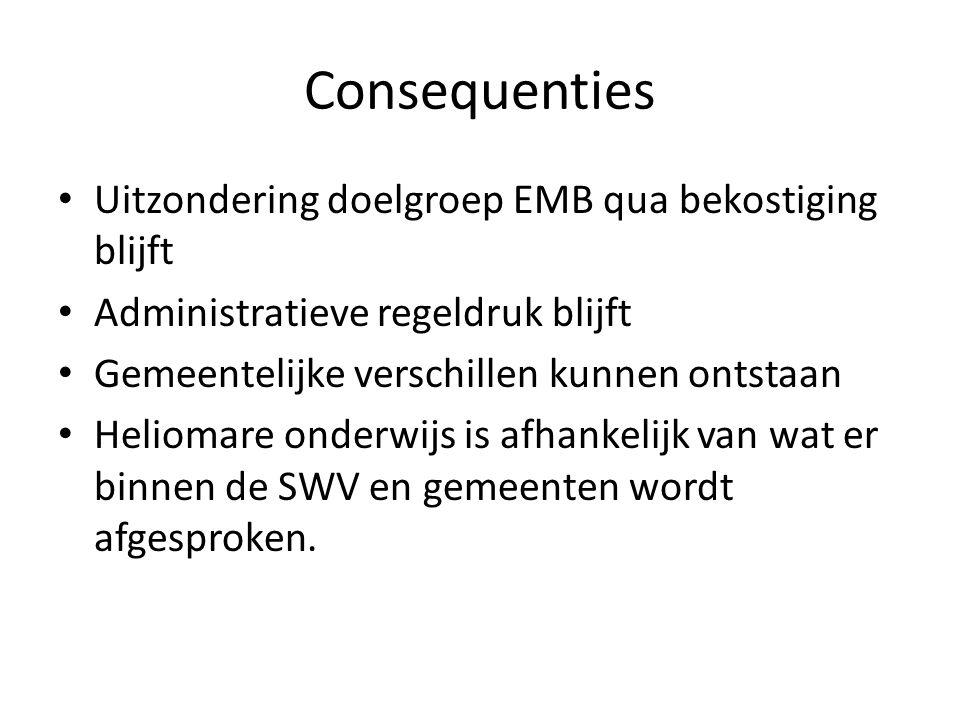 Consequenties Uitzondering doelgroep EMB qua bekostiging blijft Administratieve regeldruk blijft Gemeentelijke verschillen kunnen ontstaan Heliomare o
