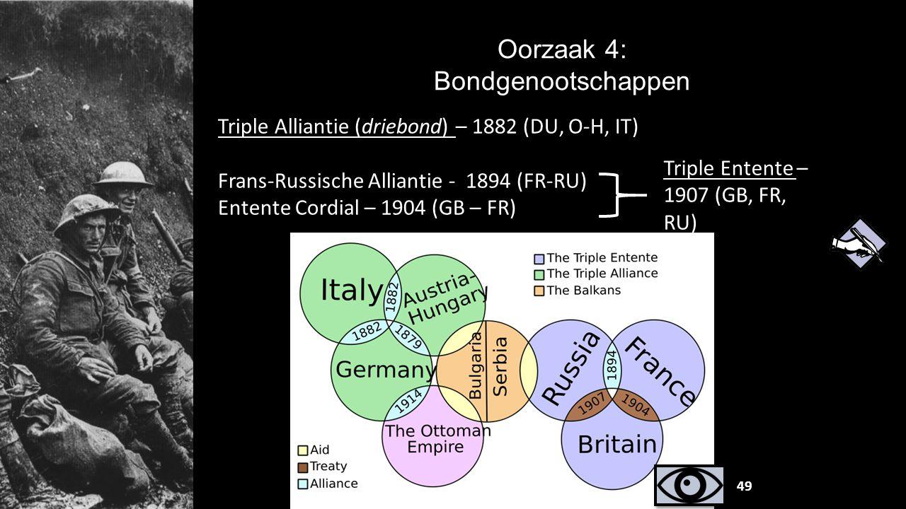 Oorzaak 4: Bondgenootschappen Triple Alliantie (driebond) – 1882 (DU, O-H, IT) Frans-Russische Alliantie - 1894 (FR-RU) Entente Cordial – 1904 (GB – F