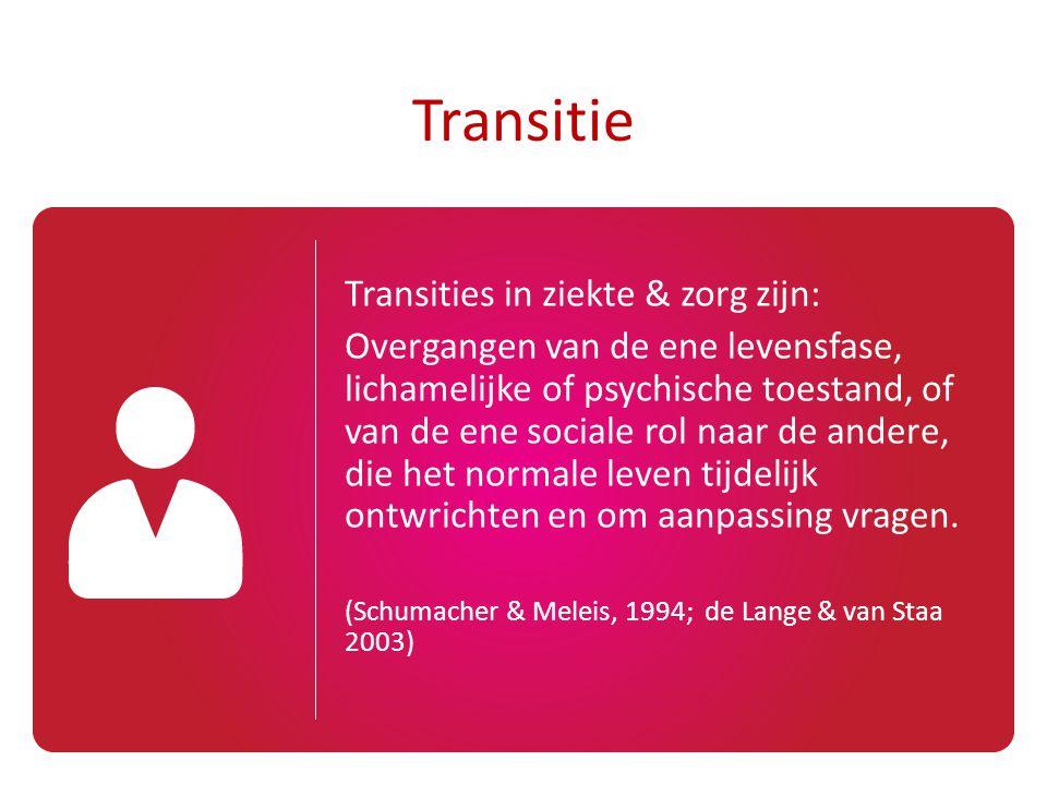 Transities in ziekte & zorg zijn: Overgangen van de ene levensfase, lichamelijke of psychische toestand, of van de ene sociale rol naar de andere, die