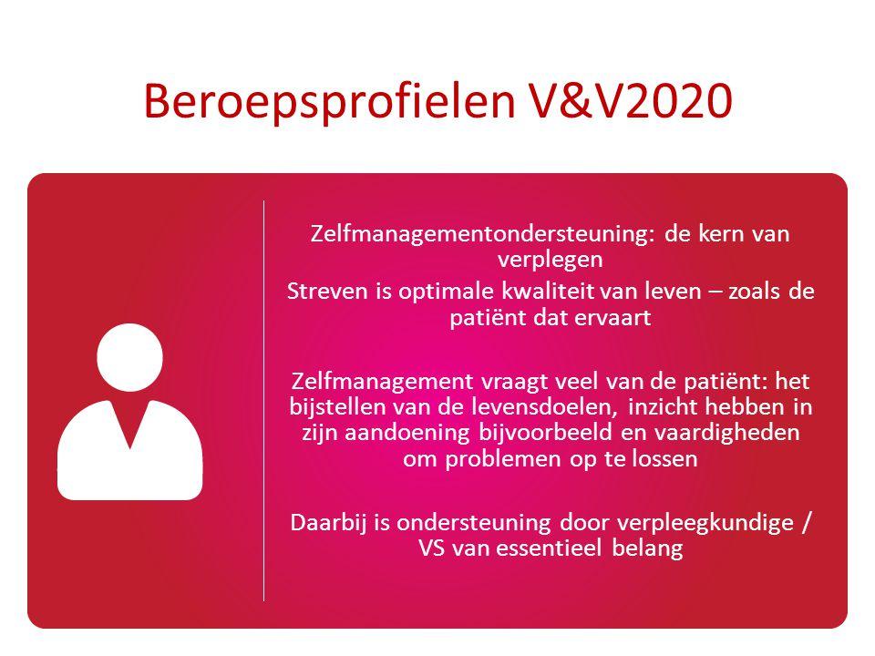 Zelfmanagementondersteuning: de kern van verplegen Streven is optimale kwaliteit van leven – zoals de patiënt dat ervaart Zelfmanagement vraagt veel v